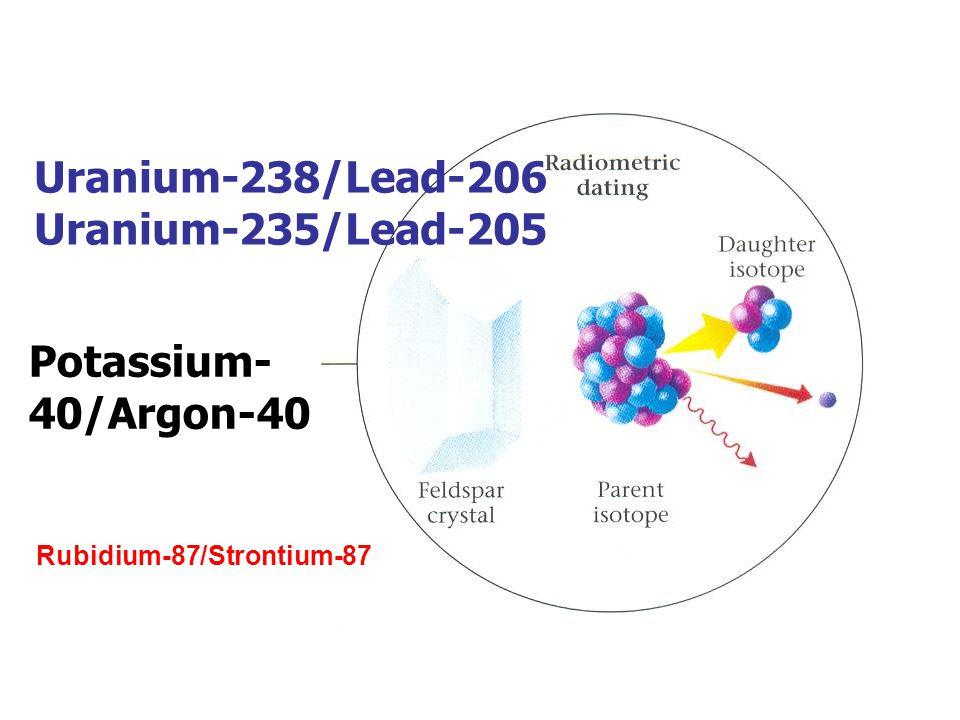 Uranium-238/Lead-206 Uranium-235/Lead-205 Potassium- 40/Argon-40 Rubidium-87/Strontium-87