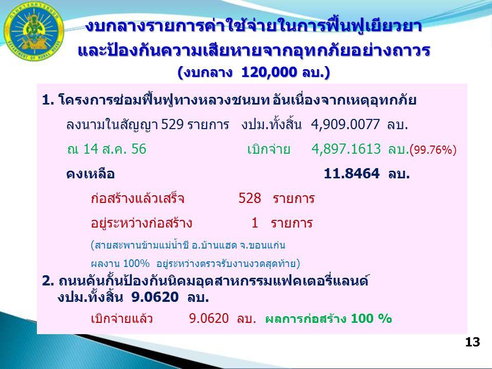 13 งบกลางรายการค่าใช้จ่ายในการฟื้นฟูเยียวยาและป้องกันความเสียหายจากอุทกภัยอย่างถาวร (งบกลาง 120,000 ลบ.) 1. โครงการซ่อมฟื้นฟูทางหลวงชนบท อันเนื่องจากเ