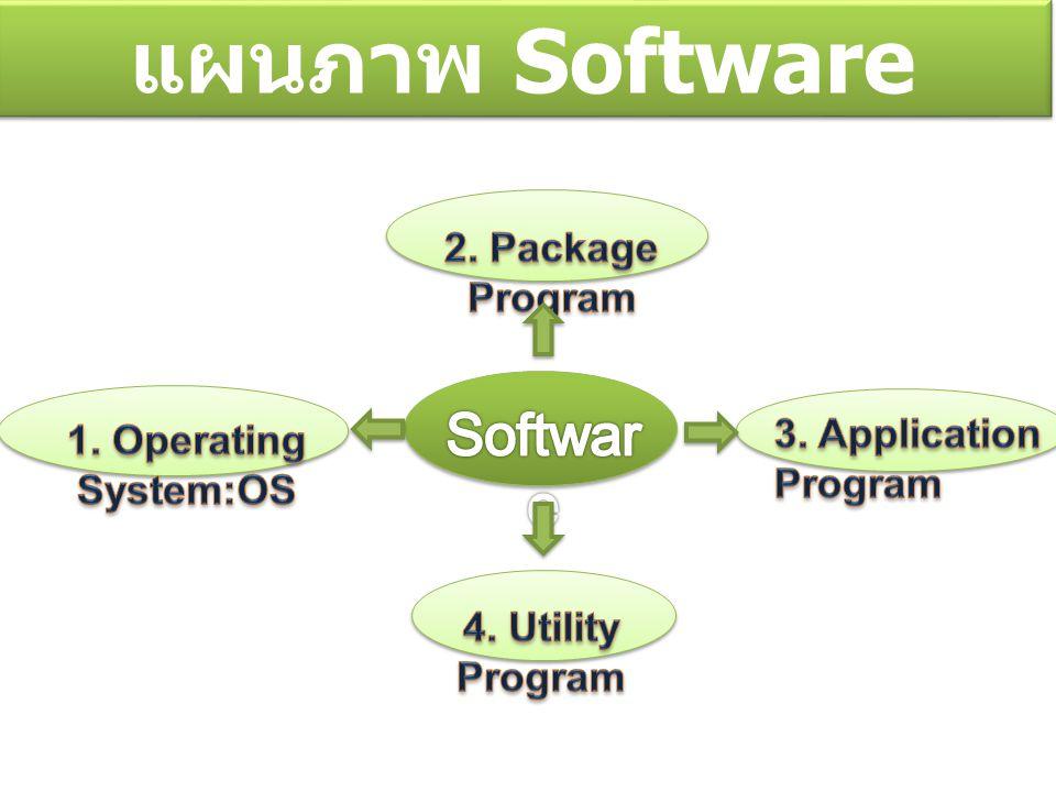 แผนภาพ Software