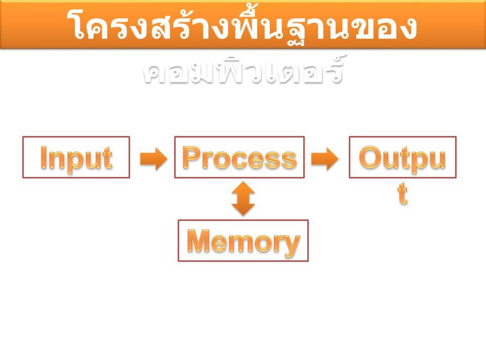 โครงสร้างพื้นฐานของ คอมพิวเตอร์