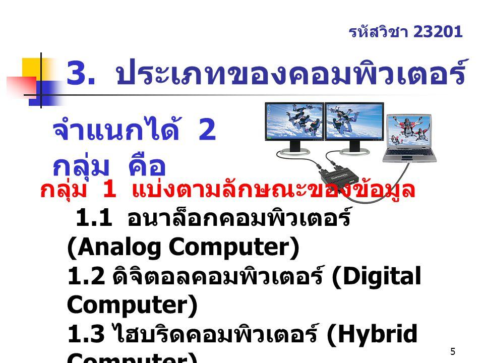 6 รหัสวิชา 23201 1.ซูเปอร์คอมพิวเตอร์ (Supercomputer) 2.
