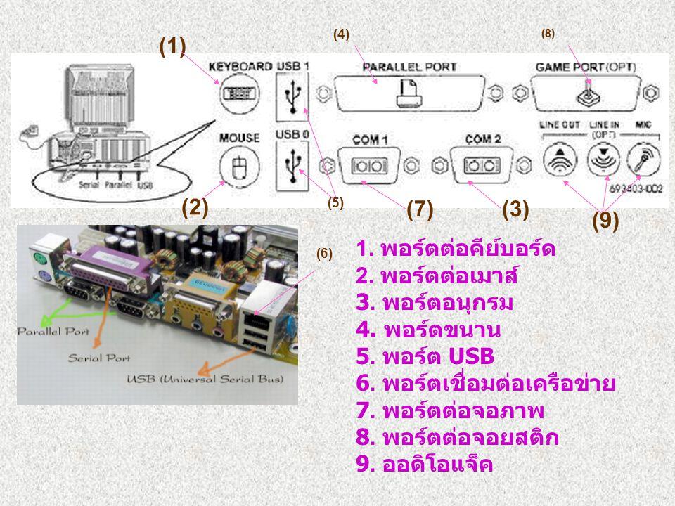 (2) (1) (4) (5) (7)(3) (9) (8) (6) 1. พอร์ตต่อคีย์บอร์ด 2. พอร์ตต่อเมาส์ 3. พอร์ตอนุกรม 4. พอร์ตขนาน 5. พอร์ต USB 6. พอร์ตเชื่อมต่อเครือข่าย 7. พอร์ตต