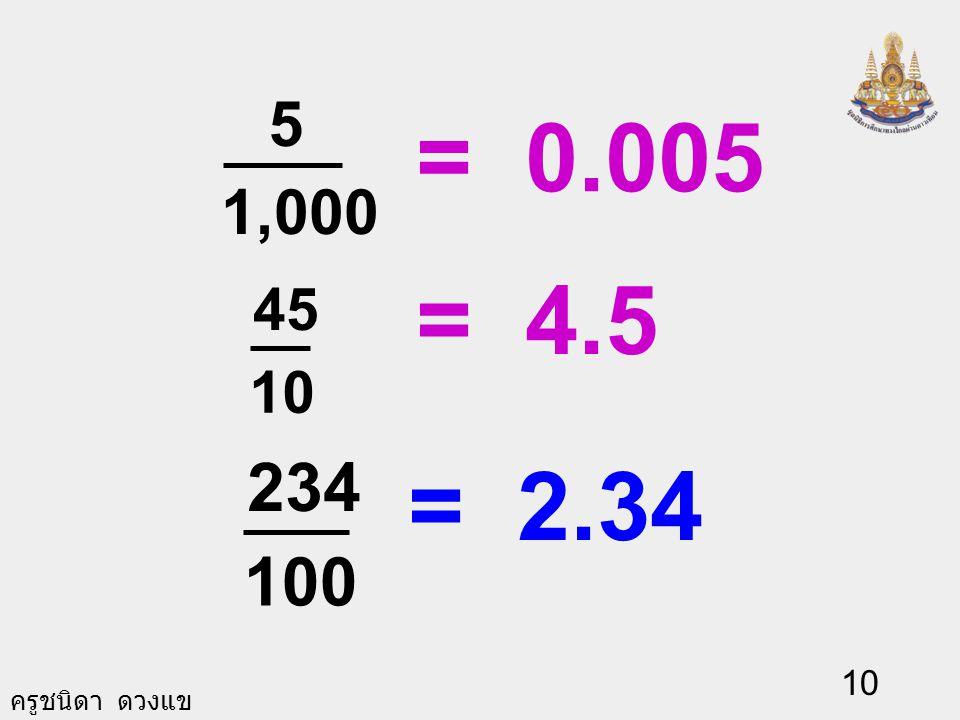 ครูชนิดา ดวงแข 9 3 100 = 0.03 21 1,000 = 0.021 24 1,000 = 0.024
