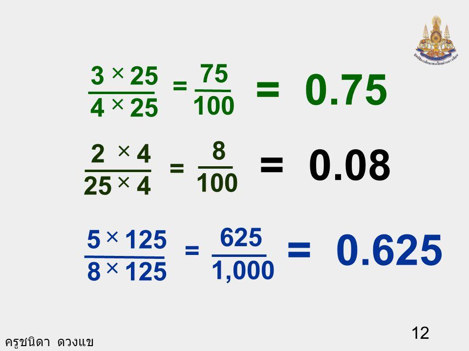 ครูชนิดา ดวงแข 11 2) เศษส่วน ที่มี ตัวส่วน ไม่ใช่ 10, 100 1,000,… เมื่อเขียนให้ อยู่ในรูปทศนิยม โดยการทำ ตัวส่วน ของเศษส่วน ให้ เป็น 10, 100, 1,000, …
