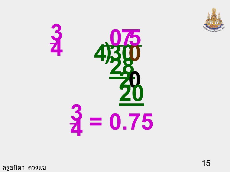 ครูชนิดา ดวงแข 14 ) 25 0. 0 4 20 2 5 = 0.400... 2 5 00 0 = 0.40.
