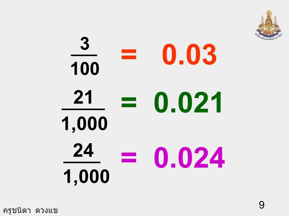 ครูชนิดา ดวงแข 8 การเขียนเศษส่วน เป็นทศนิยม 7 10 = 0.7 1) เศษส่วนที่มีตัวส่วนเป็น 10, 100 1,000 … เขียนให้อยู่ในรูปทศนิยม ได้ดังนี้