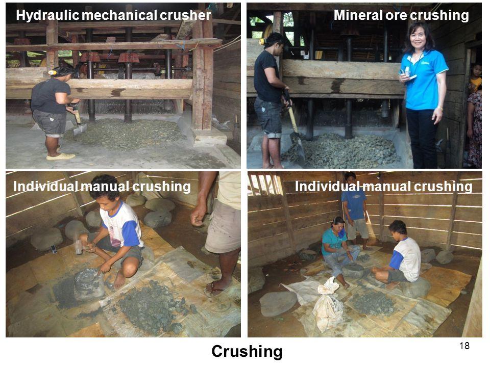 18 Crushing Hydraulic mechanical crusherMineral ore crushing Individual manual crushing