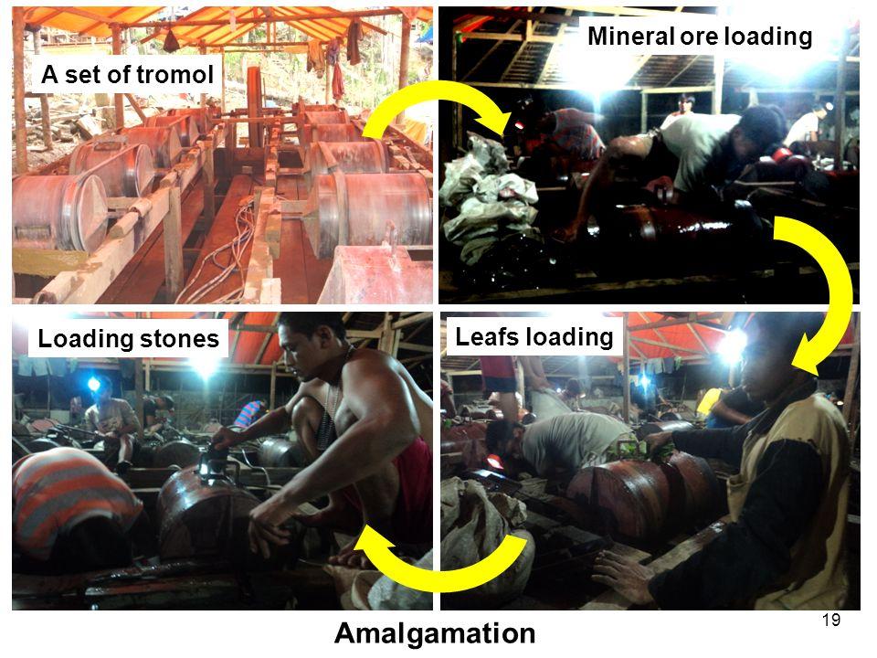19 Amalgamation A set of tromol Mineral ore loading Loading stones Leafs loading