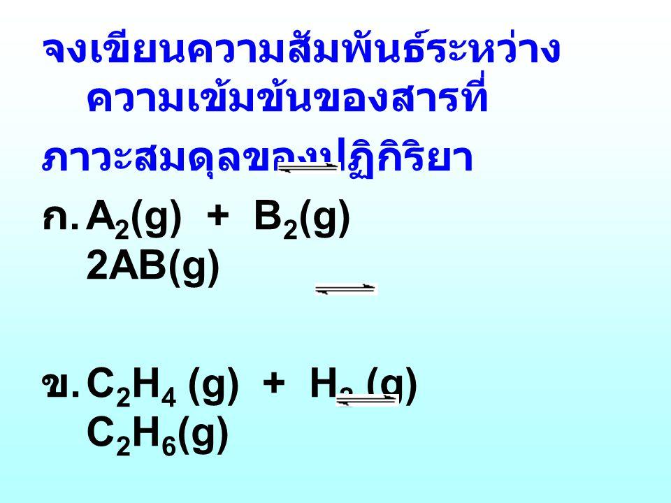 จงเขียนความสัมพันธ์ระหว่าง ความเข้มข้นของสารที่ ภาวะสมดุลของปฏิกิริยา ก. A 2 (g) + B 2 (g) 2AB(g) ข. C 2 H 4 (g) + H 2 (g) C 2 H 6 (g) ค. 2Fe 3+ (aq)