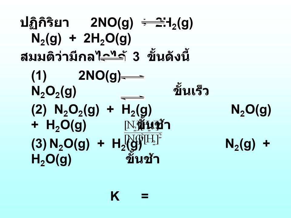 ปฏิกิริยา 2NO(g) + 2H 2 (g) N 2 (g) + 2H 2 O(g) สมมติว่ามีกลไกได้ 3 ขั้นดังนี้ (1) 2NO(g) N 2 O 2 (g) ขั้นเร็ว (2) N 2 O 2 (g) + H 2 (g) N 2 O(g) + H