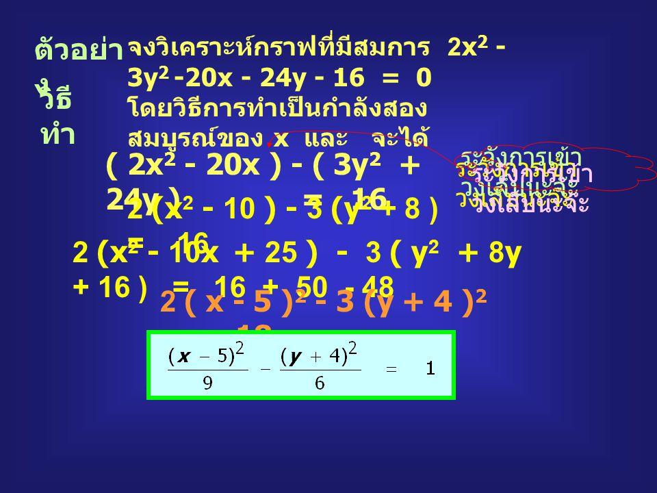 4. สมการ ไฮเพอร์โบลา V(h,k +a) V'(h, k-a) F(h,k +c) F'(h,k -c) B(h+ b,k) B'(h- b,k) C(h, k) P(x,y) a b c จำว่า c 2 = a 2 + b 2 เสมอ Y x O