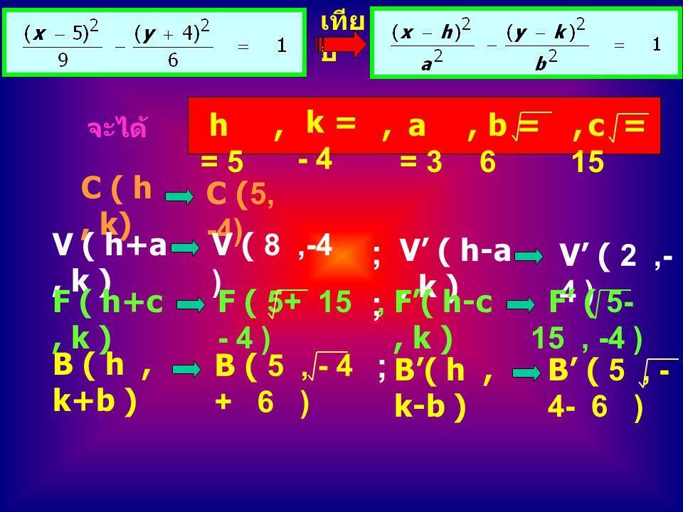 C (5, -4) เทีย บ C ( h, k) V ( h+a, k ) a = 3 b = 6 c = 15,, k = - 4, h = 5, จะได้ V ( 8,-4 ) ; V' ( h-a, k ) V' ( 2,- 4 ) F ( h+c, k ) F ( 5+ 15, - 4 ) ; F'( h-c, k ) F' ( 5- 15, -4 ) B ( h, k+b ) B ( 5, - 4 + 6 ) ; B'( h, k-b ) B' ( 5, - 4- 6 )