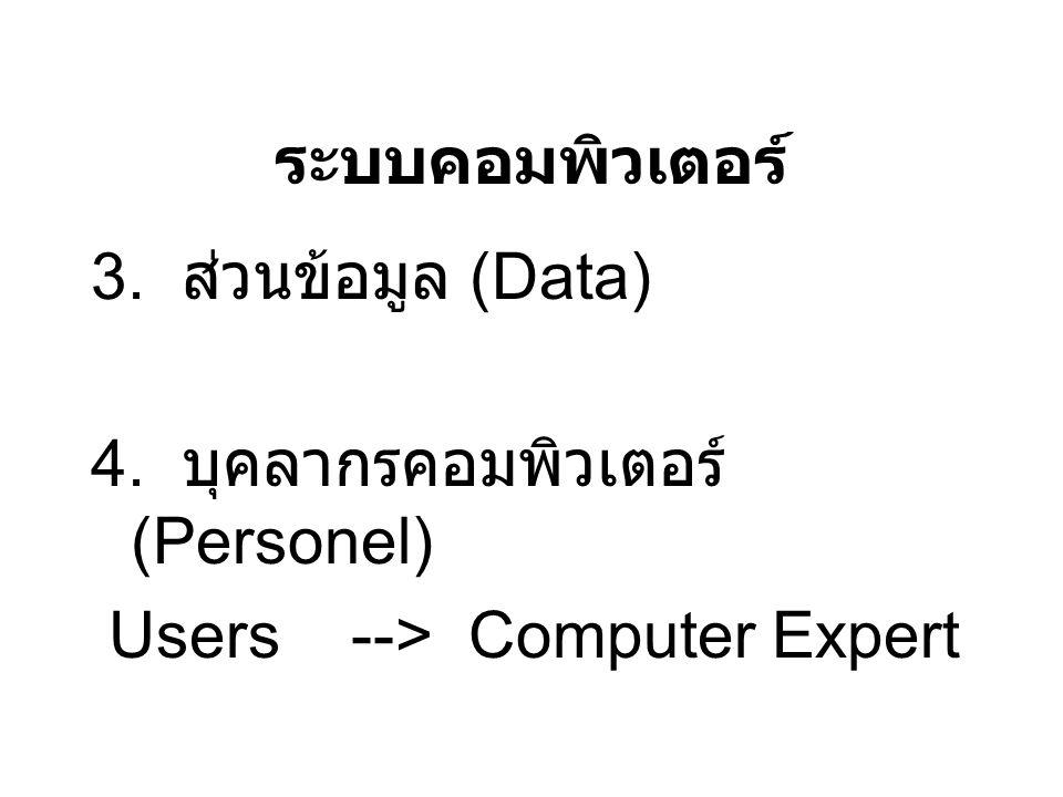 ระบบคอมพิวเตอร์ 2.