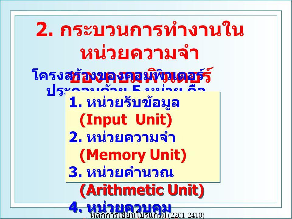 หลักการเขียนโปรแกรม (2201-2410) 2.