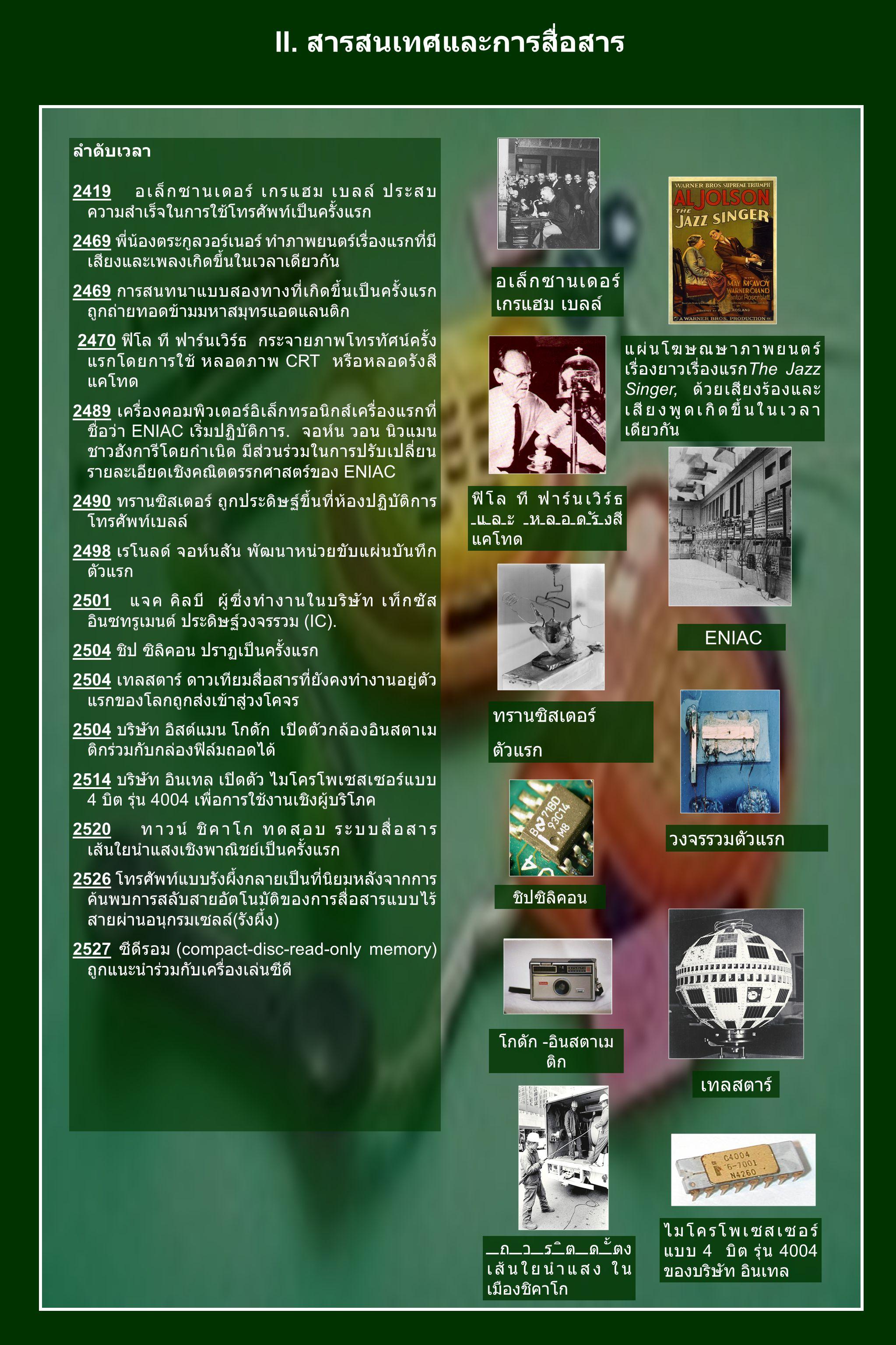 อเล็กซานเดอร์ เกรแฮม เบลล์ แผ่นโฆษณษาภาพยนตร์ เรื่องยาวเรื่องแรก The Jazz Singer, ด้วยเสียงร้องและ เสียงพูดเกิดขึ้นในเวลา เดียวกัน ฟิโล ที ฟาร์นเวิร์ธ