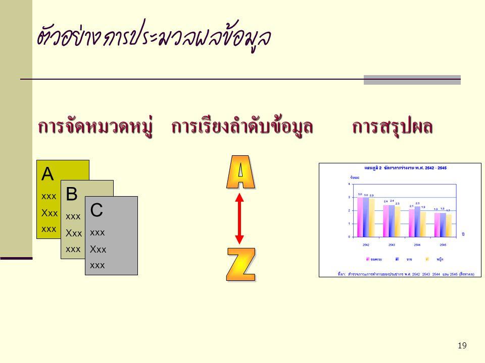 19 ตัวอย่างการประมวลผลข้อมูลการเรียงลำดับข้อมูล A xxx Xxx xxx B xxx Xxx xxx C xxx Xxx xxxการจัดหมวดหมู่ การสรุปผล