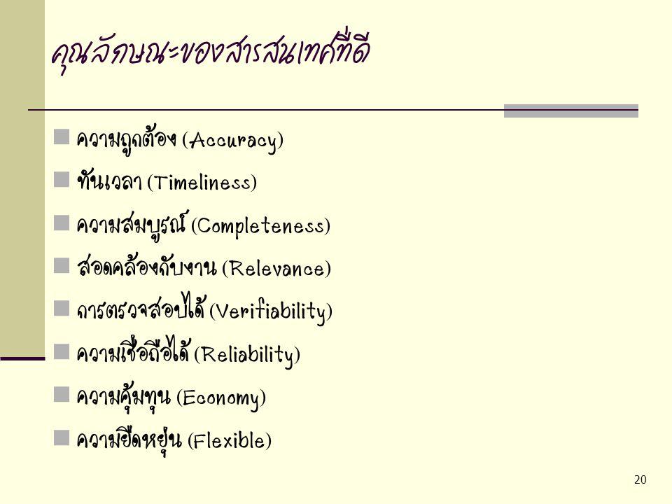 20 คุณลักษณะของสารสนเทศที่ดี ความถูกต้อง (Accuracy) ทันเวลา (Timeliness) ความสมบูรณ์ (Completeness) สอดคล้องกับงาน (Relevance) การตรวจสอบได้ (Verifiab