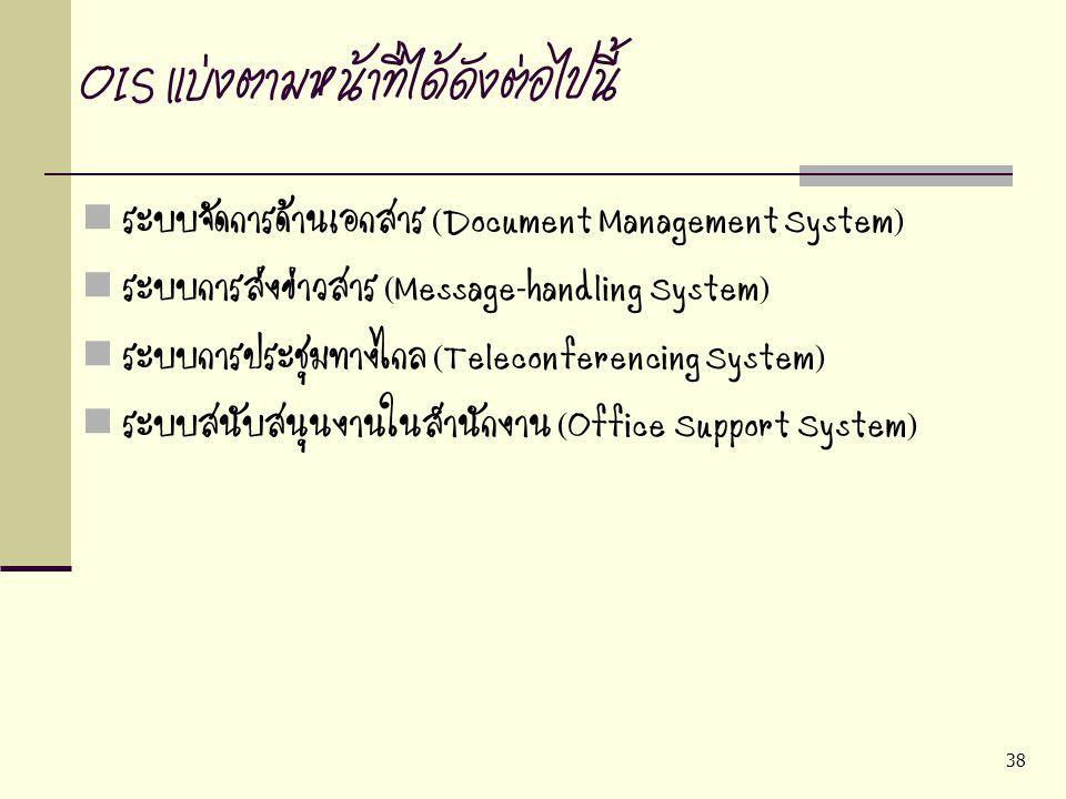 38 OIS แบ่งตามหน้าที่ได้ดังต่อไปนี้ ระบบจัดการด้านเอกสาร (Document Management System) ระบบการส่งข่าวสาร (Message-handling System) ระบบการประชุมทางไกล