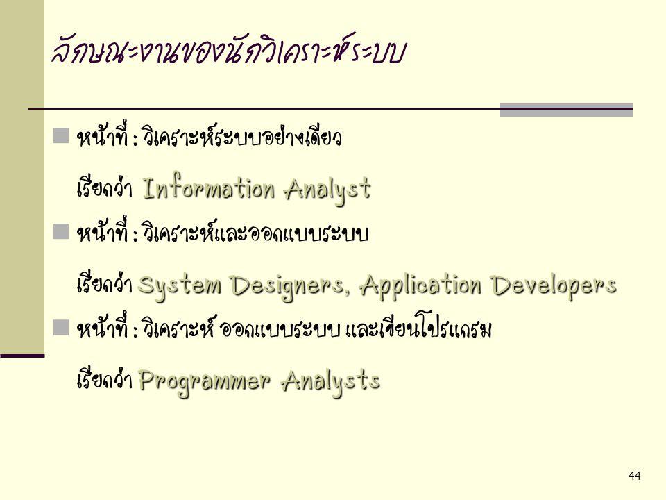 44 ลักษณะงานของนักวิเคราะห์ระบบ หน้าที่ : วิเคราะห์ระบบอย่างเดียว Information Analyst เรียกว่า Information Analyst หน้าที่ : วิเคราะห์และออกแบบระบบ Sy