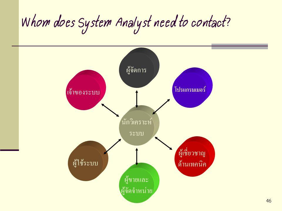 46 Whom does System Analyst need to contact? นักวิเคราะห์ ระบบ ผู้จัดการ ผู้ขายและ ผู้จัดจำหน่าย เจ้าของระบบ ผู้ใช้ระบบ โปรแกรมเมอร์ ผู้เชี่ยวชาญ ด้าน