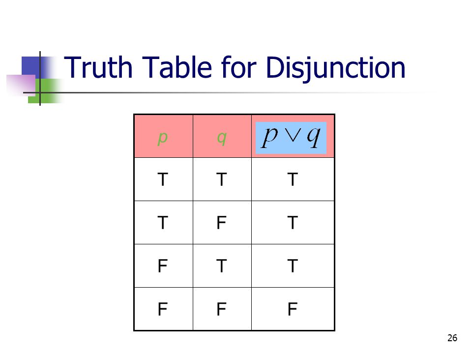 26 Truth Table for Disjunction FFF TTF F T q TT TT p