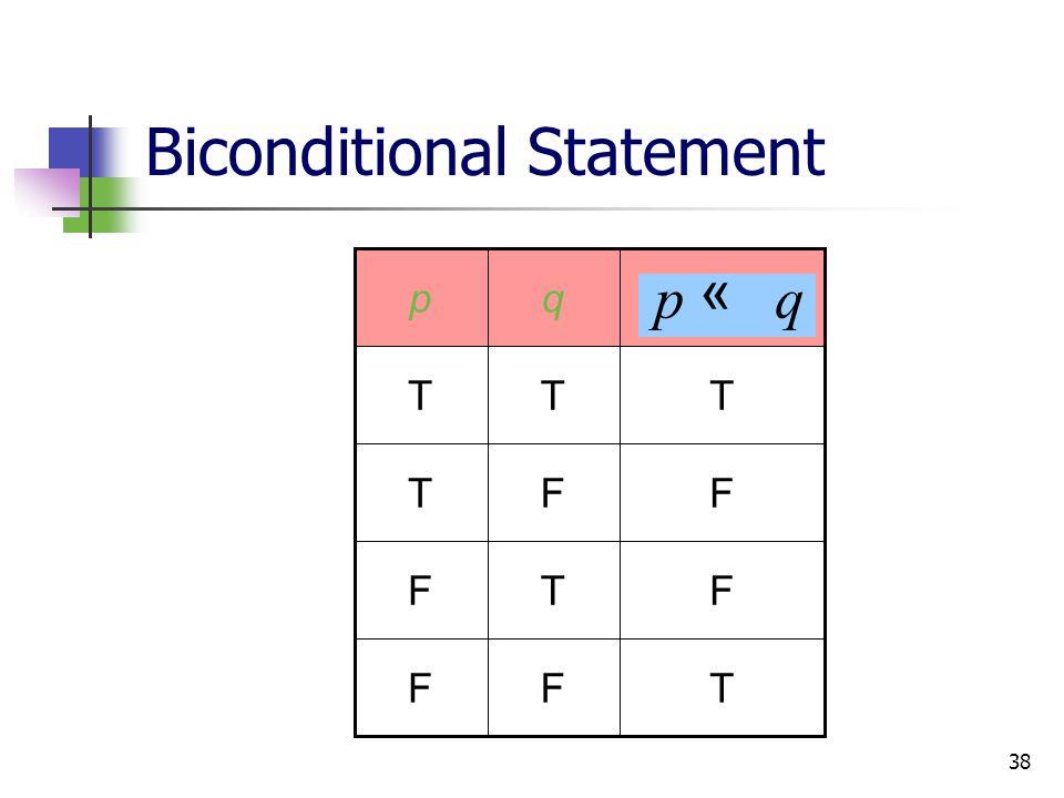 38 Biconditional Statement TFF FTF F T q FT TT p qp 