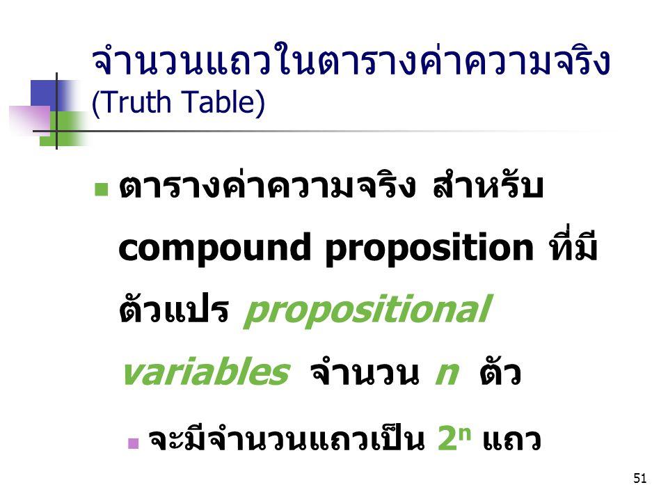 51 จำนวนแถวในตารางค่าความจริง (Truth Table) ตารางค่าความจริง สำหรับ compound proposition ที่มี ตัวแปร propositional variables จำนวน n ตัว จะมีจำนวนแถว