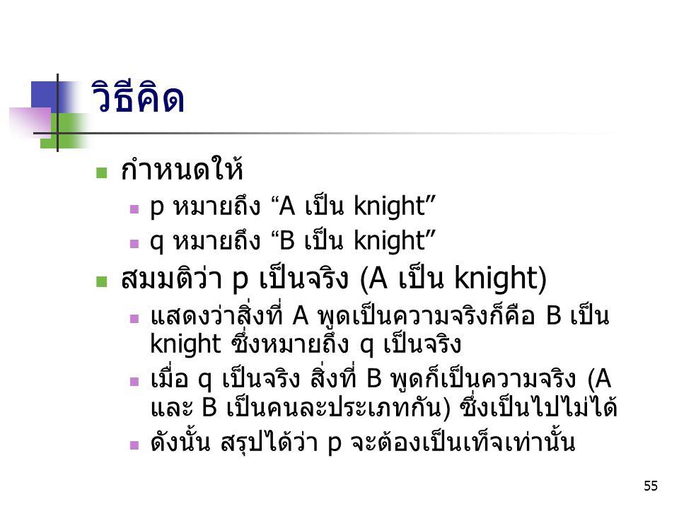 """55 วิธีคิด กำหนดให้ p หมายถึง """"A เป็น knight"""" q หมายถึง """"B เป็น knight"""" สมมติว่า p เป็นจริง (A เป็น knight) แสดงว่าสิ่งที่ A พูดเป็นความจริงก็คือ B เป"""