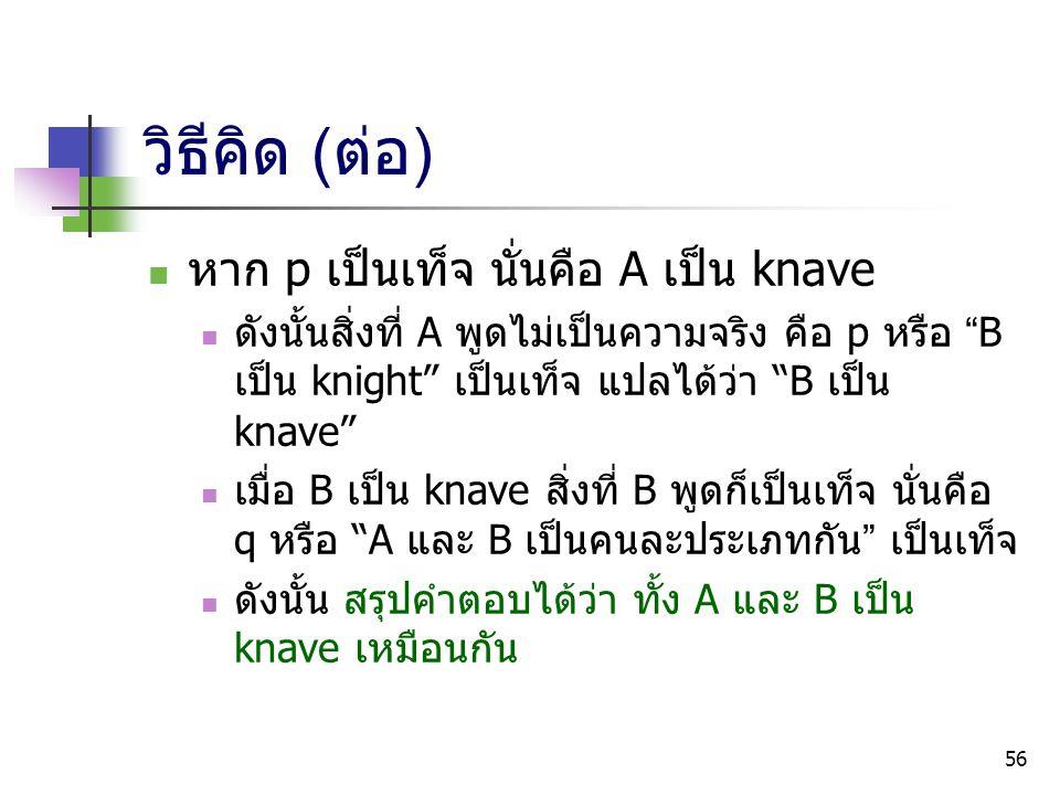 """56 วิธีคิด (ต่อ) หาก p เป็นเท็จ นั่นคือ A เป็น knave ดังนั้นสิ่งที่ A พูดไม่เป็นความจริง คือ p หรือ """"B เป็น knight"""" เป็นเท็จ แปลได้ว่า """"B เป็น knave"""""""