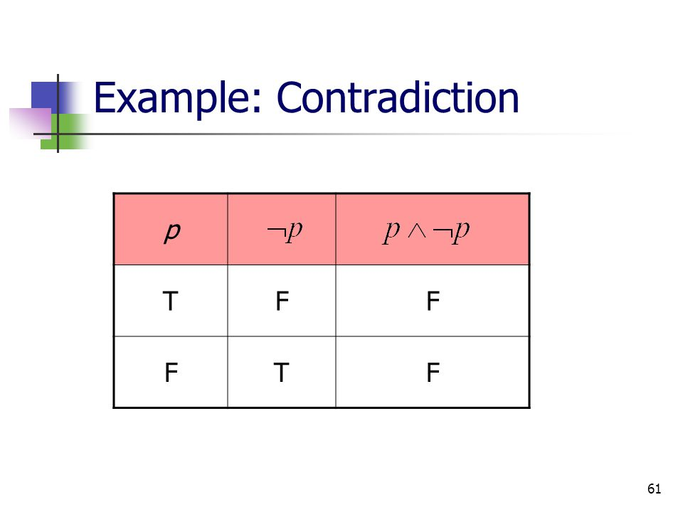 61 Example: Contradiction p TFF FTF