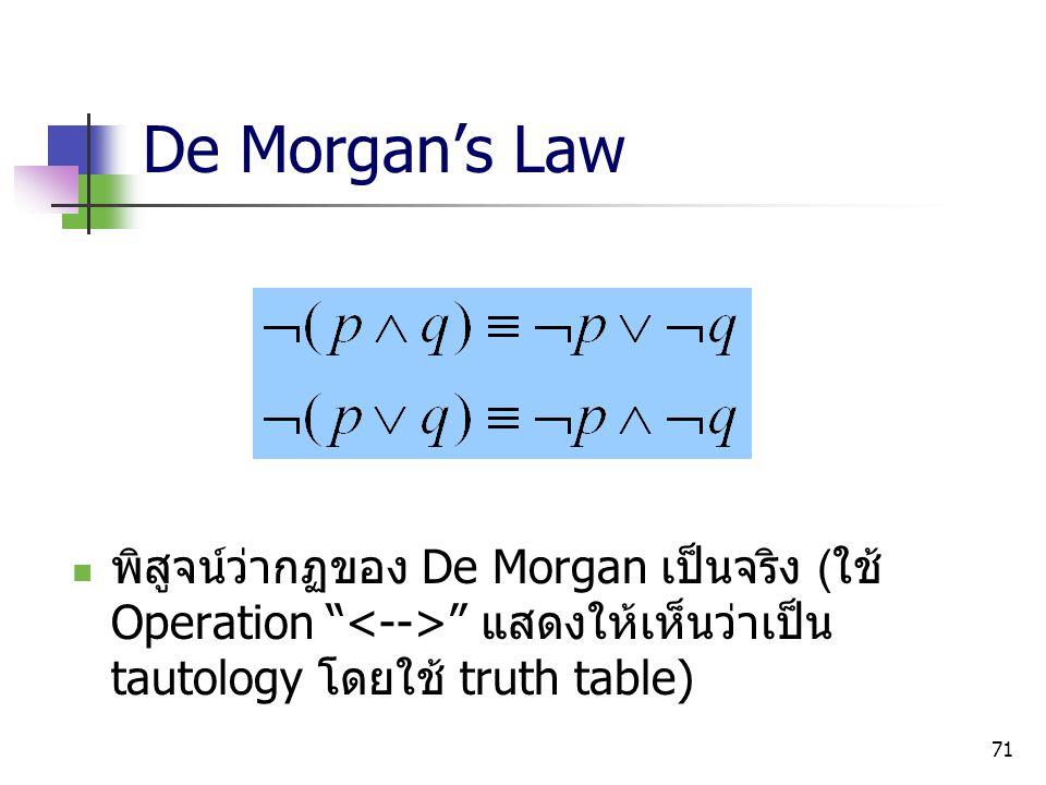 "71 De Morgan's Law พิสูจน์ว่ากฏของ De Morgan เป็นจริง (ใช้ Operation "" "" แสดงให้เห็นว่าเป็น tautology โดยใช้ truth table)"