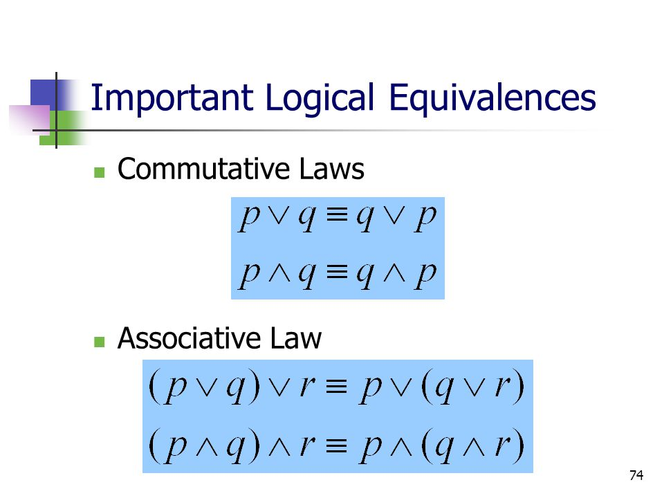 74 Important Logical Equivalences Commutative Laws Associative Law