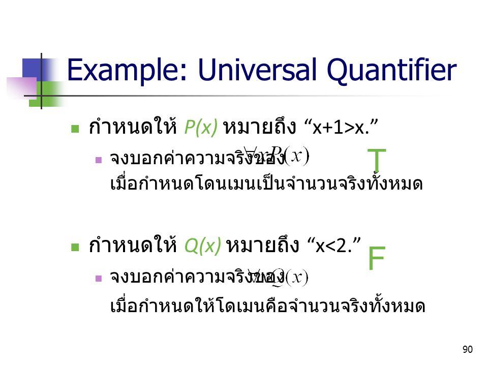 """90 Example: Universal Quantifier กำหนดให้ P(x) หมายถึง """"x+1>x."""" จงบอกค่าความจริงของ เมื่อกำหนดโดนเมนเป็นจำนวนจริงทั้งหมด กำหนดให้ Q(x) หมายถึง """"x<2."""""""