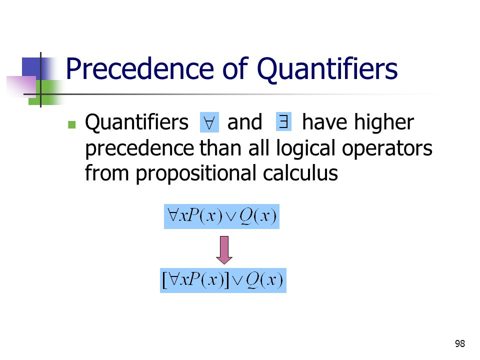 98 Precedence of Quantifiers Quantifiers and have higher precedence than all logical operators from propositional calculus