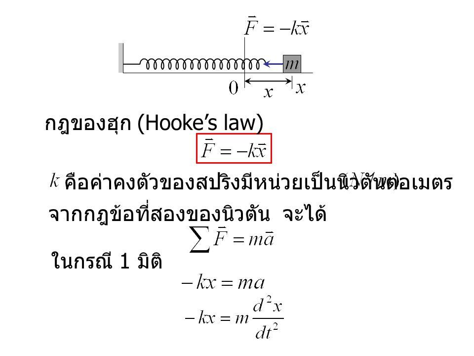 กฎของฮุก (Hooke's law) คือค่าคงตัวของสปริงมีหน่วยเป็นนิวตันต่อเมตร จากกฎข้อที่สองของนิวตัน จะได้ ในกรณี 1 มิติ