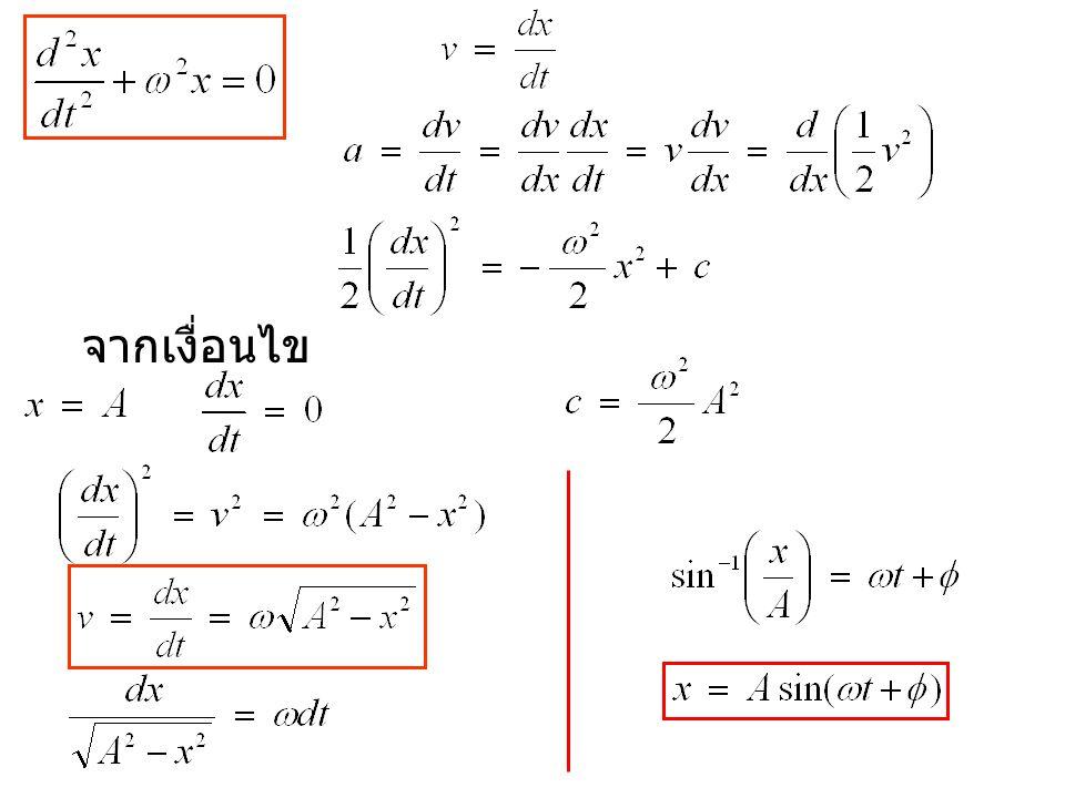 เวลาที่ใช้ในการเคลื่อนที่ครบ 1 รอบ หน่วยคือ วินาที คาบของการกวัดแกว่ง จำนวนรอบที่เคลื่อนที่ได้ใน หนึ่งวินาที หน่วยคือ รอบต่อวินาที หรือ Hz ความถี่ของการกวัดแกว่ง
