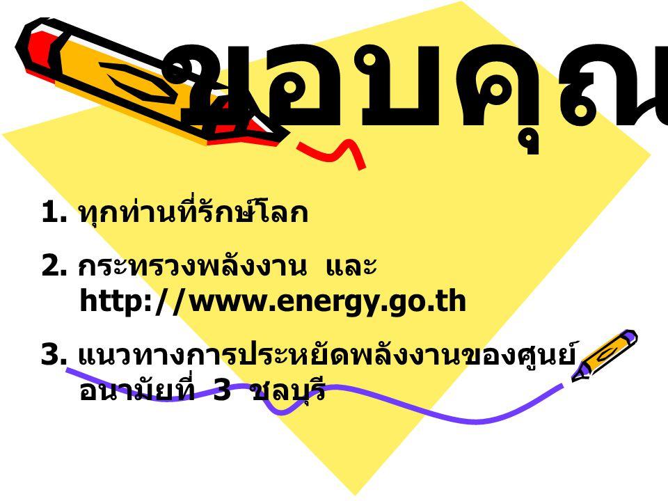 ขอบคุณ 1. ทุกท่านที่รักษ์โลก 2. กระทรวงพลังงาน และ http://www.energy.go.th 3. แนวทางการประหยัดพลังงานของศูนย์ อนามัยที่ 3 ชลบุรี