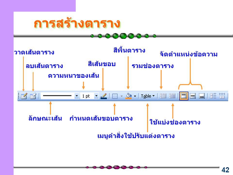 42 การสร้างตารางการสร้างตาราง วาดเส้นตาราง ลบเส้นตาราง ลักษณะเส้น ความหนาของเส้น สีเส้นขอบ กำหนดเส้นขอบตาราง สีพื้นตาราง เมนูคำสั่งใช้ปรับแต่งตาราง รวมช่องตาราง ใช้แบ่งช่องตาราง จัดตำแหน่งข้อความ