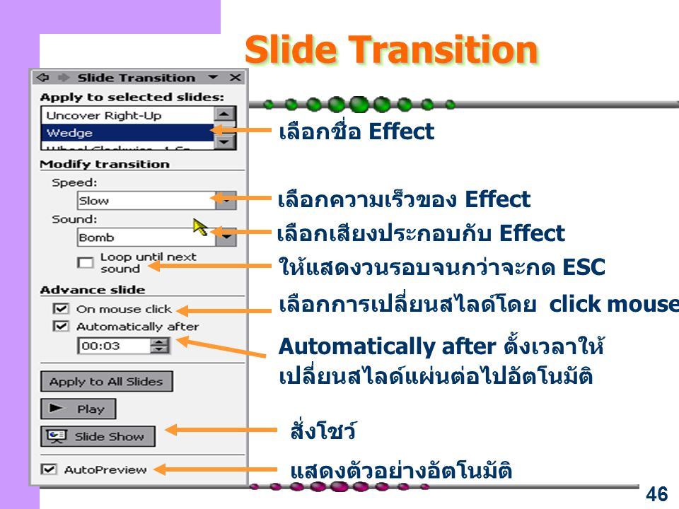 46 Slide Transition เลือกชื่อ Effect เลือกความเร็วของ Effect เลือกเสียงประกอบกับ Effect ให้แสดงวนรอบจนกว่าจะกด ESC เลือกการเปลี่ยนสไลด์โดย click mouse แสดงตัวอย่างอัตโนมัติ สั่งโชว์ Automatically after ตั้งเวลาให้ เปลี่ยนสไลด์แผ่นต่อไปอัตโนมัติ