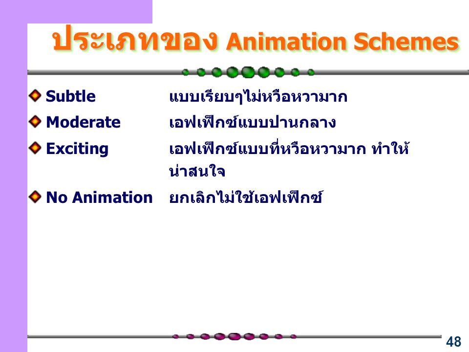 48 ประเภทของ Animation Schemes Subtleแบบเรียบๆไม่หวือหวามาก Moderateเอฟเฟ็กซ์แบบปานกลาง Excitingเอฟเฟ็กซ์แบบที่หวือหวามาก ทำให้ น่าสนใจ No Animation ยกเลิกไม่ใช้เอฟเฟ็กซ์
