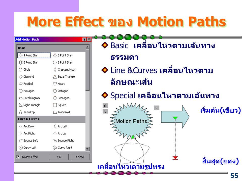 55 More Effect ของ Motion Paths Basic เคลื่อนไหวตามเส้นทาง ธรรมดา Line &Curves เคลื่อนไหวตาม ลักษณะเส้น Special เคลื่อนไหวตามเส้นทาง พิเศษ สิ้นสุด(แดง) เริ่มต้น(เขียว) เคลื่อนไหวเตามรูปทรง