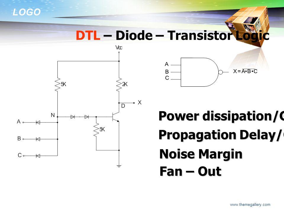 LOGO www.themegallery.com DTL – Diode – Transistor Logic Power dissipation/Gate 12 mW Propagation Delay/Gate 30nS Noise Margin 1 V Fan – Out 8