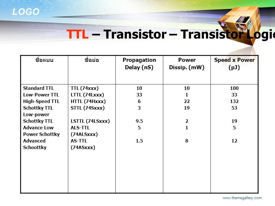 LOGO www.themegallery.com TTL – Transistor – Transistor Logic ชื่อแบบชื่อย่อ Propagation Delay (nS) Power Dissip. (mW) Speed x Power (pJ) Standard TTL