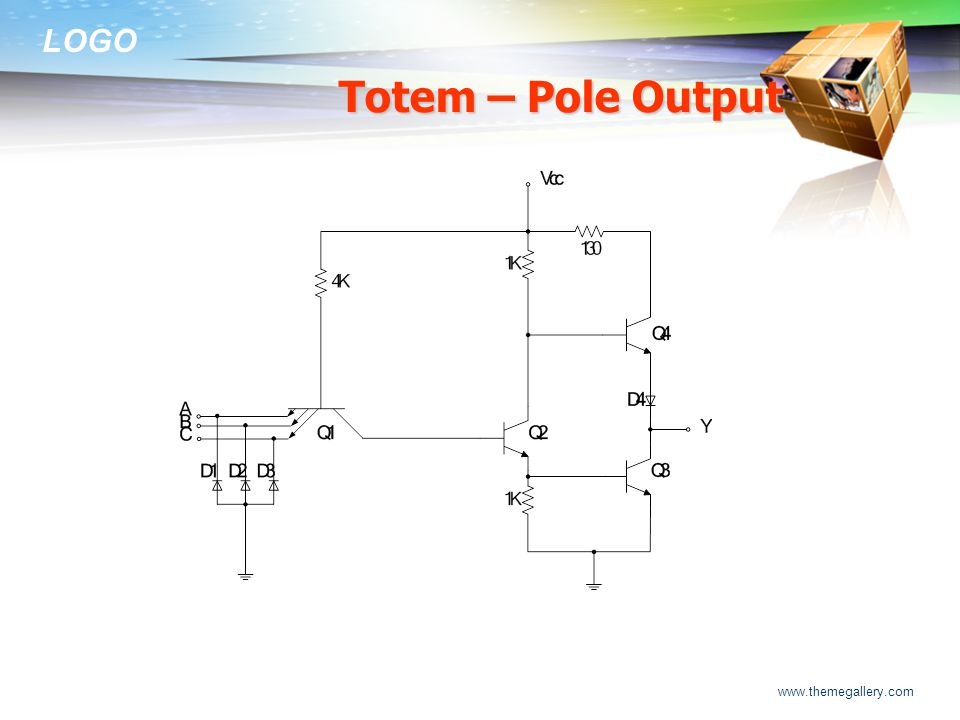 LOGO www.themegallery.com Totem – Pole Output