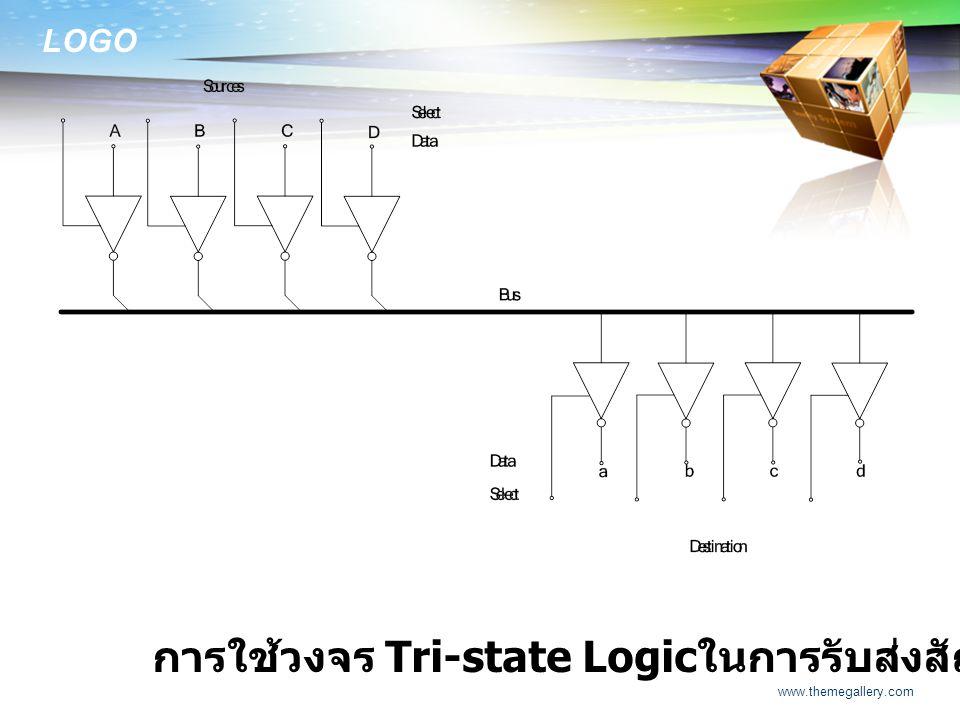 LOGO www.themegallery.com การใช้วงจร Tri-state Logic ในการรับส่งสัญญาณผ่านบัสร่วม