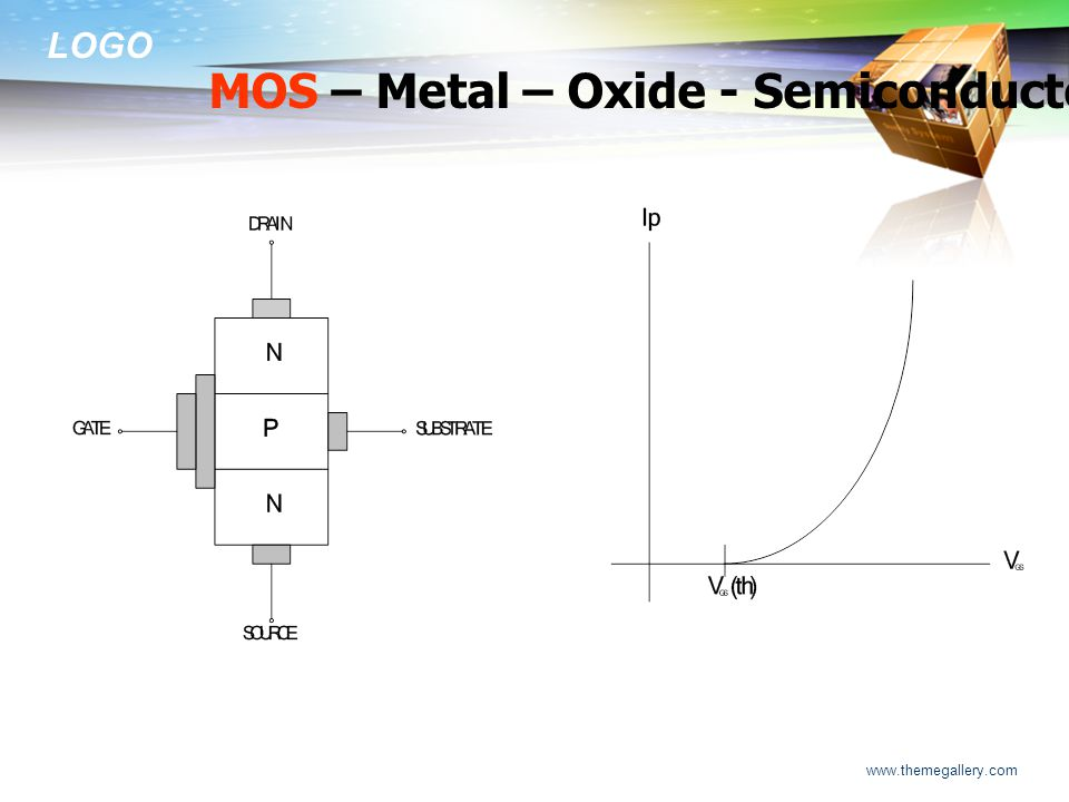 LOGO www.themegallery.com MOS – Metal – Oxide - Semiconductor Logic
