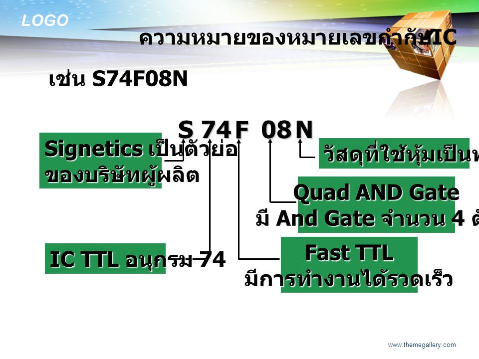 LOGO www.themegallery.com ความหมายของหมายเลขกำกับ IC เช่น S74F08N S74 F 08N Signetics เป็นตัวย่อ ของบริษัทผู้ผลิต IC TTL อนุกรม 74 Fast TTL มีการทำงาน