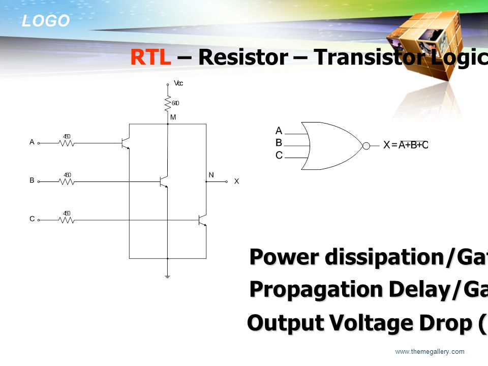 LOGO www.themegallery.com RTL – Resistor – Transistor Logic Power dissipation/Gate 12 mW Propagation Delay/Gate 25nS Output Voltage Drop (Fan-Out=5) 1