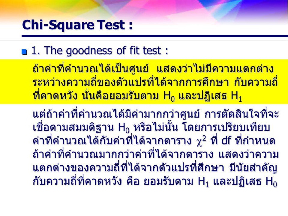 Chi-Square Test : 1. The goodness of fit test : ถ้าค่าที่คำนวณได้เป็นศูนย์ แสดงว่าไม่มีความแตกต่าง ระหว่างความถี่ของตัวแปรที่ได้จากการศึกษา กับความถี่