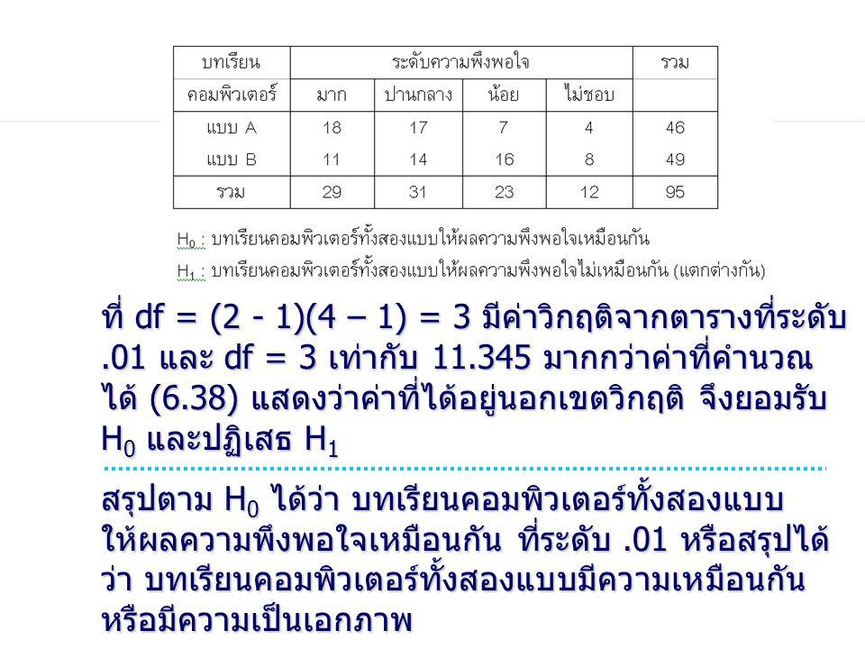 ที่ df = (2 - 1)(4 – 1) = 3 มีค่าวิกฤติจากตารางที่ระดับ.01 และ df = 3 เท่ากับ 11.345 มากกว่าค่าที่คำนวณ ได้ (6.38) แสดงว่าค่าที่ได้อยู่นอกเขตวิกฤติ จึ